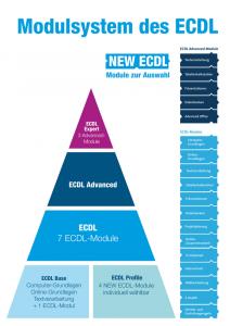 csm_NEW_ECDL_Modulsystem_Pyramide_d5b9018e66